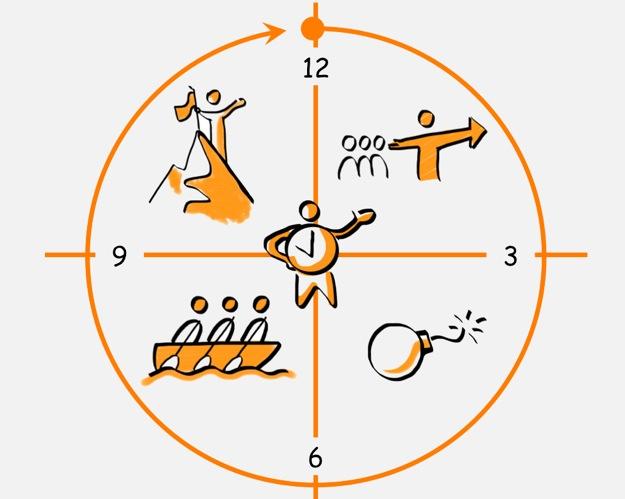 Командний годинник