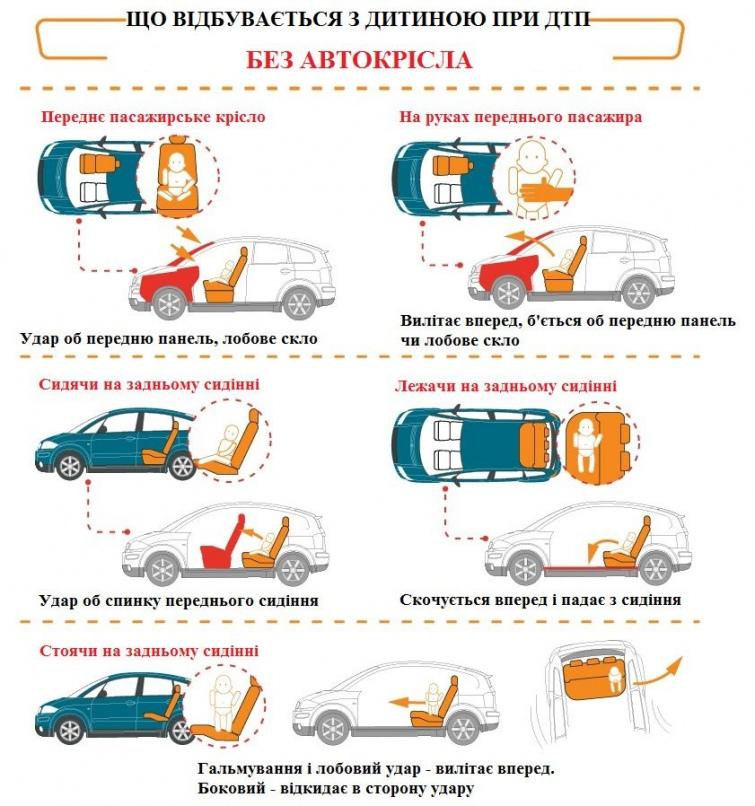 Автобезпека