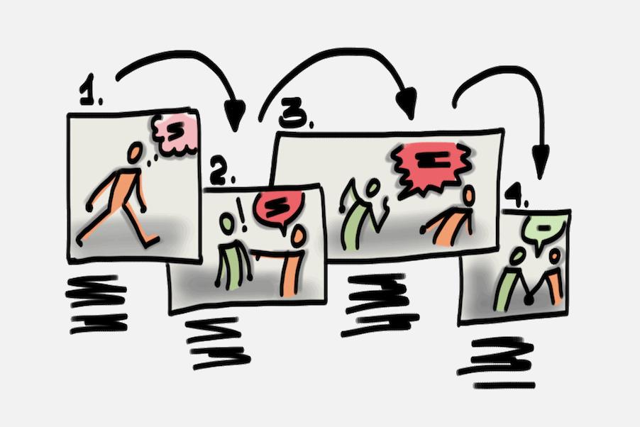Як корпоративна культура впливає на взаємини з клієнтами