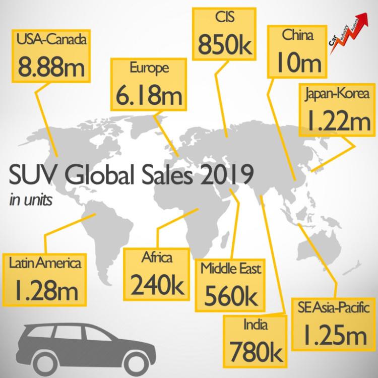 Назвали найбільш продавані автомобілі в світі