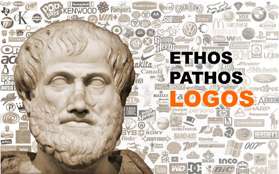 Три елемента комунікації за Арістотелем