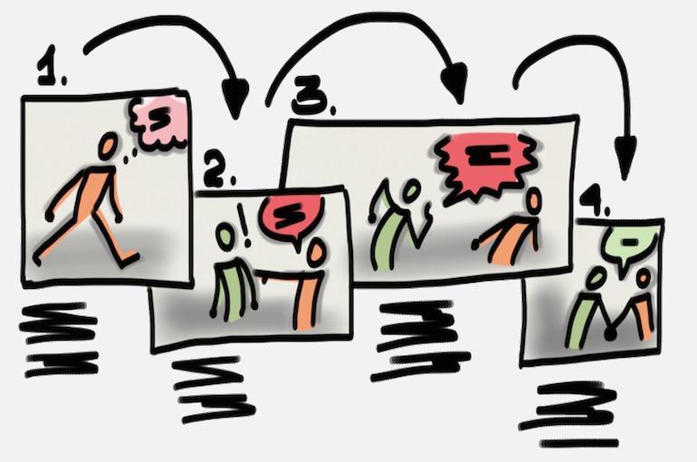 Шість базових законів впливу, без яких неможливе ефективне управління