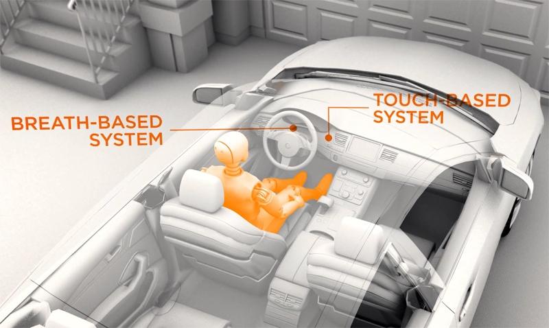 У США показали систему, яка заборонить машині рухатися, якщо водій п'яний (відео)